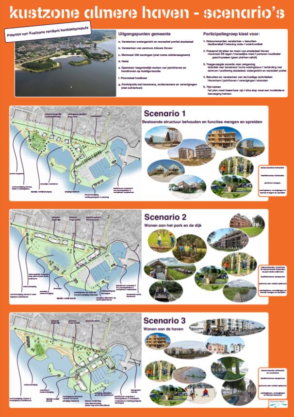 3 scenarios kustzone almere haven